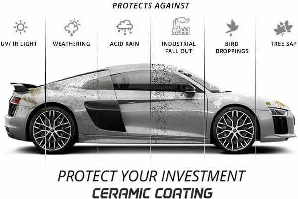 giải pháp bảo vệ sơn zin ô tô